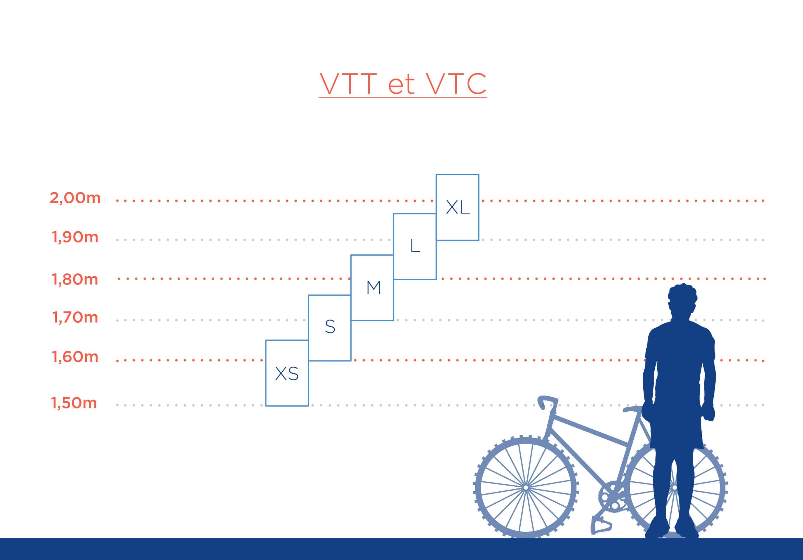 guide taille VTT et VTC