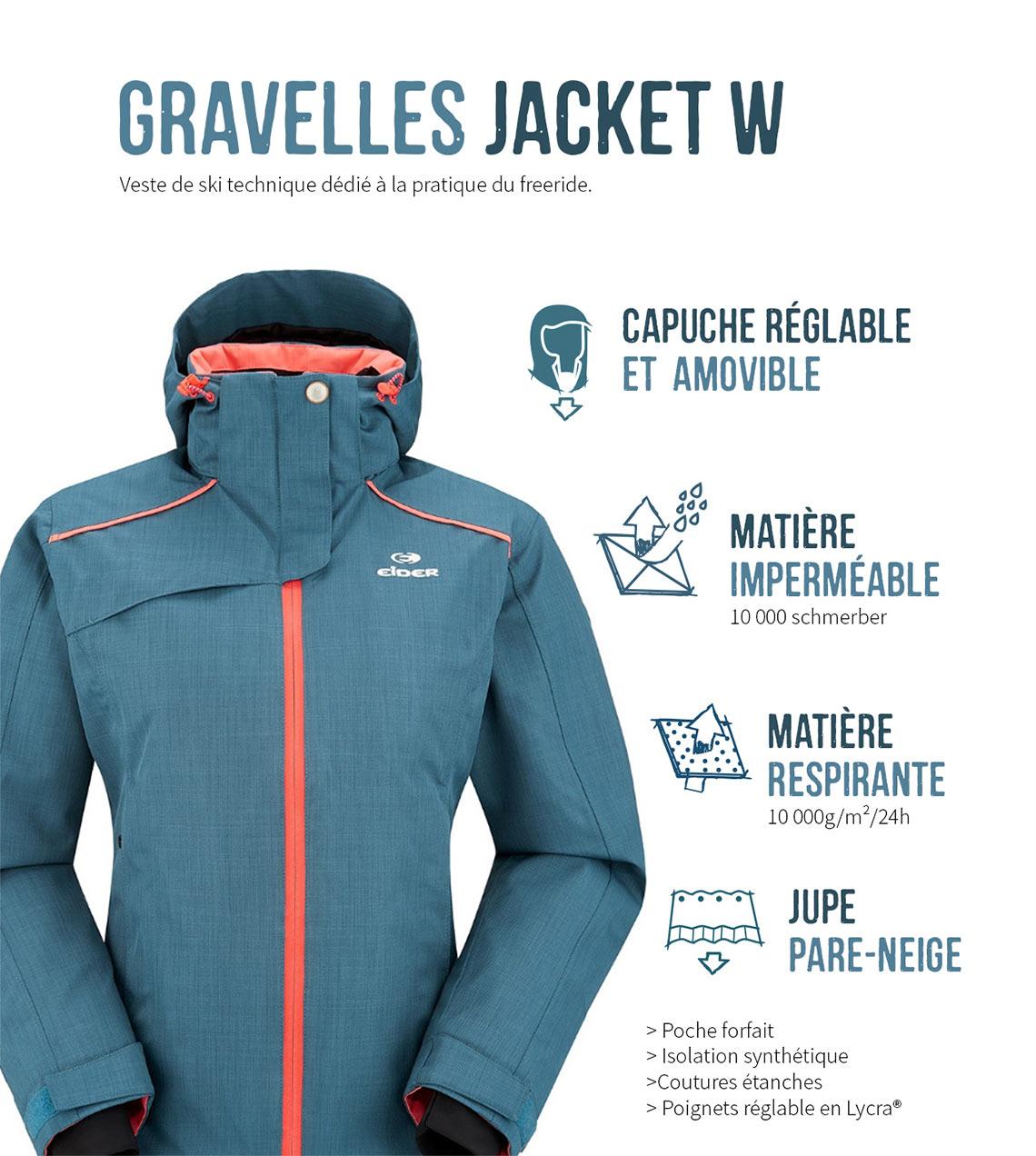 eider_gravelle_jacket