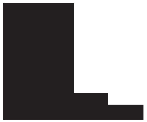 Carte Fidelite Blackstore.Nos Enseignes